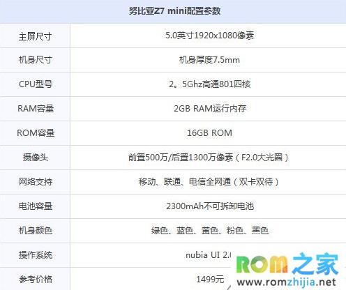 努比亚nubia z7 mini电池容量是多少?-ROM下载