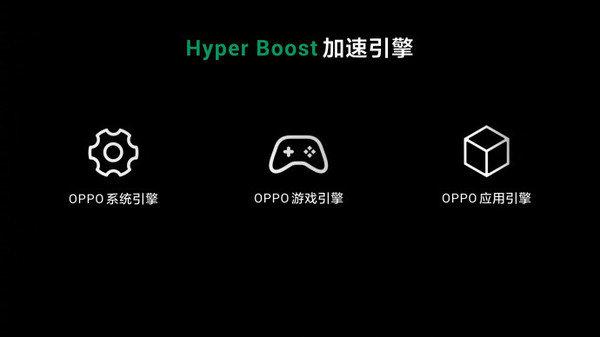 Hyper Boost技术,OPPO手机,OPPO官方固件