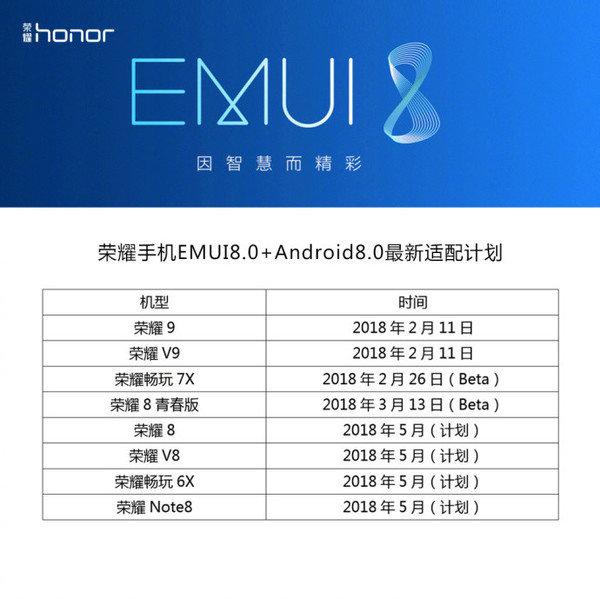 EMUI8.0,EMUI8.0下载,EMUI8.0官方下载