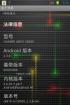 华为 C8650-C8810通刷 基于官方2.3.6制作 全局透明