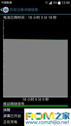 华为G525-U00刷机包 全局Touchwiz UI3.2 三星风格 状态栏锁屏 音量解锁截图