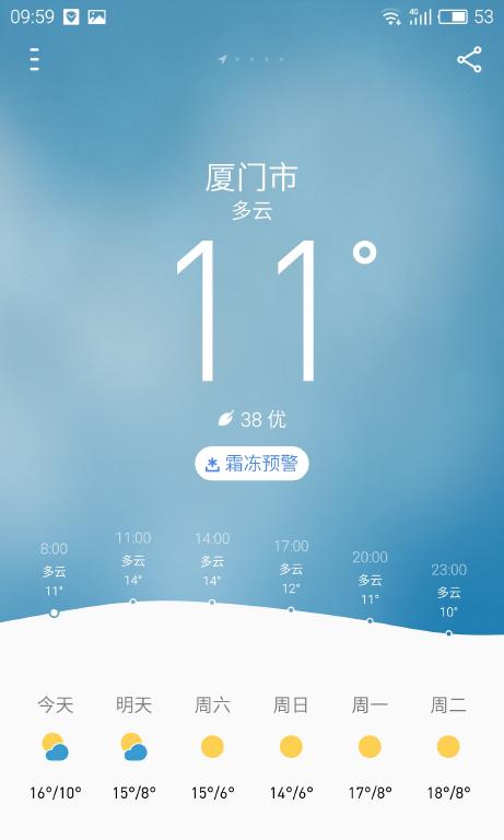 魅族魅蓝U10刷机包 Flyme 5.2.3.1Y For 魅蓝U10 YunOs稳定版 极致体验截图