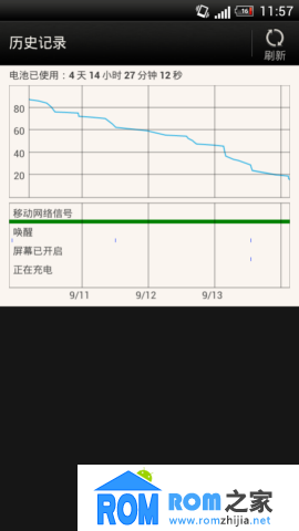 HTC G17 刷机包 SENSE4.1_3D_v.3.0.0_MULTI 稳定流畅 强势发布截图